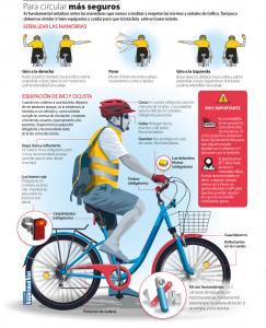 Seguridad bici